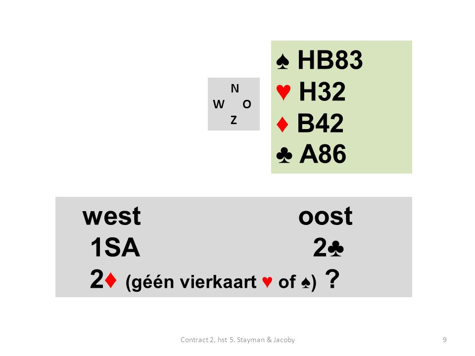 ♠ HB83 ♥ H32 ♦ B42 ♣ A86 N W O Z westoost 1SA 2♣ 2♦ (géén vierkaart ♥ of ♠) ? 9Contract 2, hst 5. Stayman & Jacoby