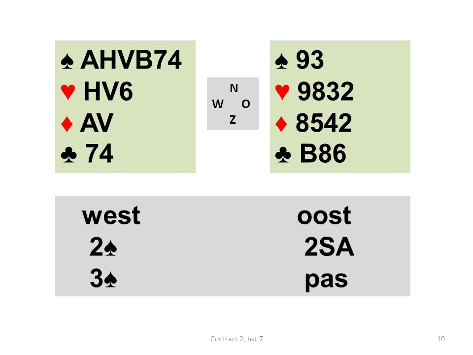 ♠ AHVB74 ♥ HV6 ♦ AV ♣ 74 N W O Z westoost 2♠ 2SA 3♠ pas ♠ 93 ♥ 9832 ♦ 8542 ♣ B86 10Contract 2, hst 7