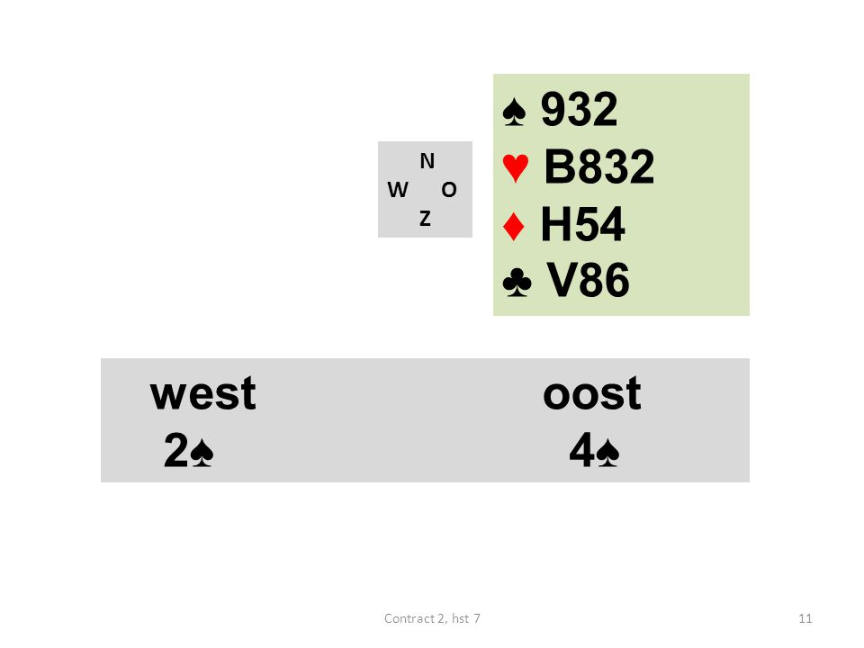 ♠ 932 ♥ B832 ♦ H54 ♣ V86 N W O Z westoost 2♠ 4♠ 11Contract 2, hst 7
