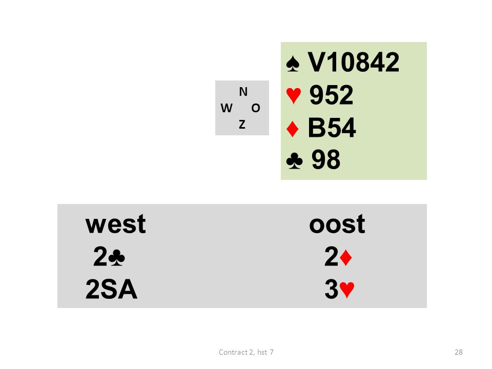 ♠ V10842 ♥ 952 ♦ B54 ♣ 98 N W O Z westoost 2♣ 2♦ 2SA 3♥ 28Contract 2, hst 7