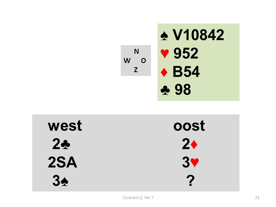 ♠ V10842 ♥ 952 ♦ B54 ♣ 98 N W O Z westoost 2♣ 2♦ 2SA 3♥ 3♠ ? 31Contract 2, hst 7