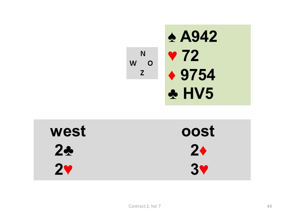 ♠ A942 ♥ 72 ♦ 9754 ♣ HV5 N W O Z westoost 2♣ 2♦ 2♥ 3♥ 44Contract 2, hst 7