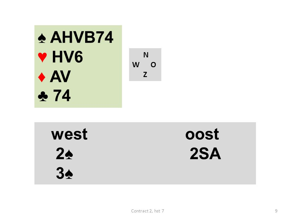♠ HB6 ♥ AVB10 ♦ AHV ♣ A74 N W O Z westoost 2♣ 2♦ 2SA 3♥ 3♠ 30Contract 2, hst 7