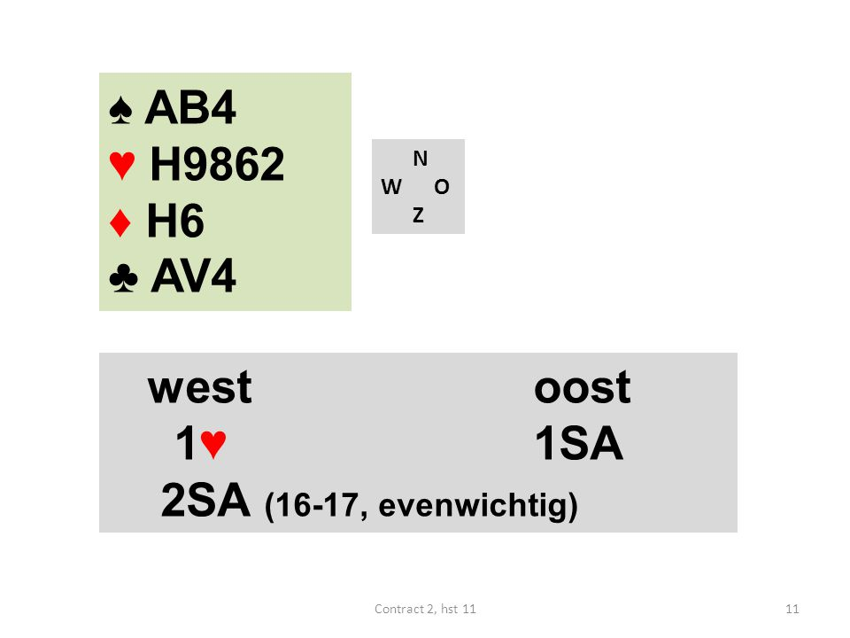 ♠ AB4 ♥ H9862 ♦ H6 ♣ AV4 N W O Z westoost 1♠ 1SA 4♠ (18-19) westoost 1♥ 1SA 2SA (16-17, evenwichtig) 11Contract 2, hst 11