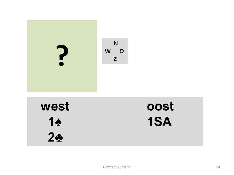? N W O Z westoost 1♠ 1SA 2♣ 14Contract 2, hst 11