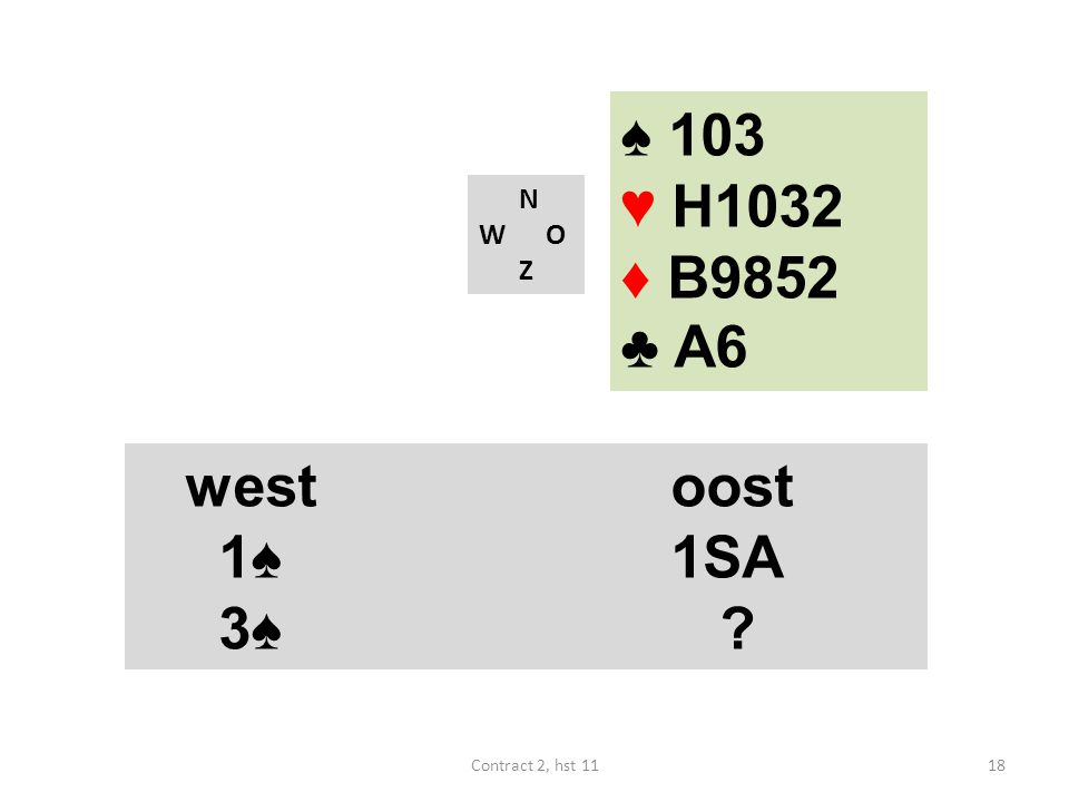 N W O Z westoost 1♠ 1SA 3♠ ? 18Contract 2, hst 11 ♠ 103 ♥ H1032 ♦ B9852 ♣ A6