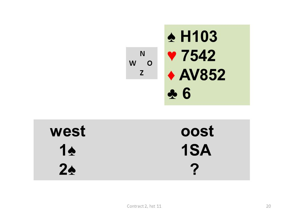 N W O Z westoost 1♠ 1SA 2♠ ? 20Contract 2, hst 11 ♠ H103 ♥ 7542 ♦ AV852 ♣ 6