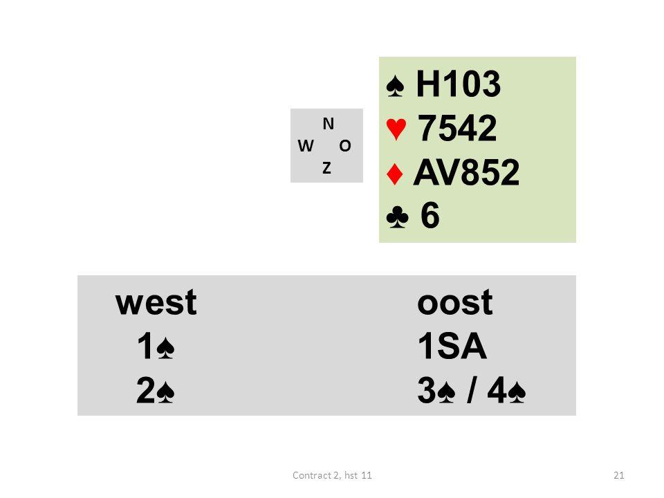 N W O Z westoost 1♠ 1SA 2♠ 3♠ / 4♠ 21Contract 2, hst 11 ♠ H103 ♥ 7542 ♦ AV852 ♣ 6