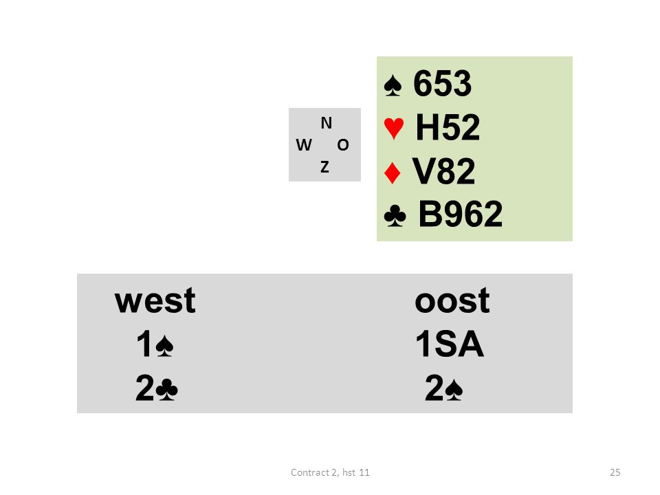 N W O Z westoost 1♠ 1SA 4♠ (18-19) westoost 1♠ 1SA 2♣ 2♠ 25Contract 2, hst 11 ♠ 653 ♥ H52 ♦ V82 ♣ B962