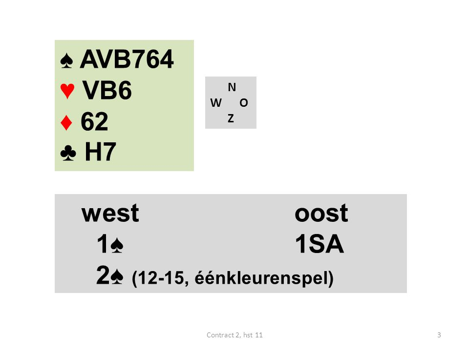 ♠ AVB764 ♥ VB6 ♦ 62 ♣ H7 N W O Z westoost 1♠ 1SA 2♠ (12-15, éénkleurenspel) 3Contract 2, hst 11