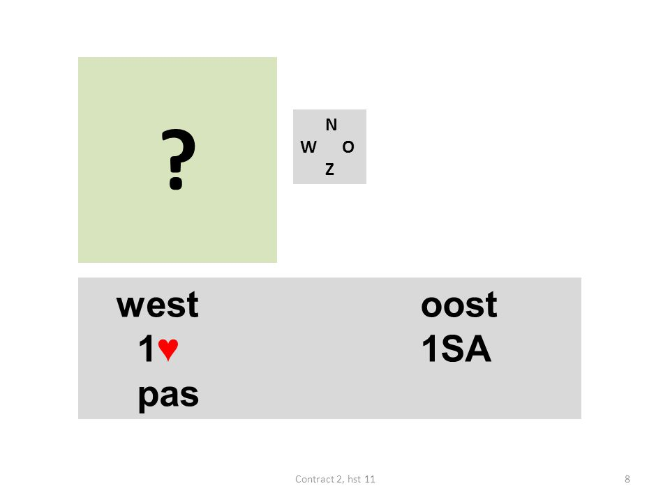 ? N W O Z westoost 1♥ 1SA pas 8Contract 2, hst 11