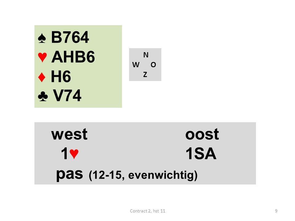 ♠ B764 ♥ AHB6 ♦ H6 ♣ V74 N W O Z westoost 1♠ 1SA 4♠ (18-19) westoost 1♥ 1SA pas (12-15, evenwichtig) 9Contract 2, hst 11