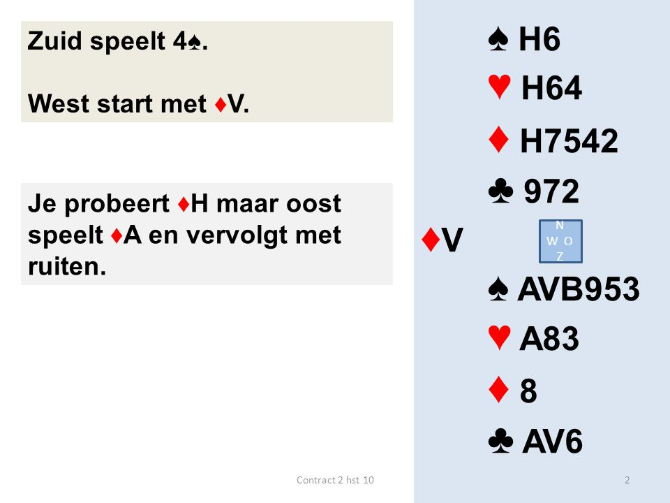 ♠ H6 ♥ H64 ♦ H7542 ♣ 972 ♦ V ♠ AVB953 ♥ A83 ♦ 8 ♣ AV6 Zuid speelt 4♠. West start met ♦V. N W O Z Je probeert ♦H maar oost speelt ♦A en vervolgt met ru