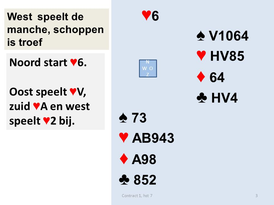 ♥ 6 ♠ V1064 ♥ HV85 ♦ 64 ♣ HV4 ♠ 73 ♥ AB943 ♦ A98 ♣ 852 West speelt de manche, schoppen is troef N W O Z Noord start ♥ 6.