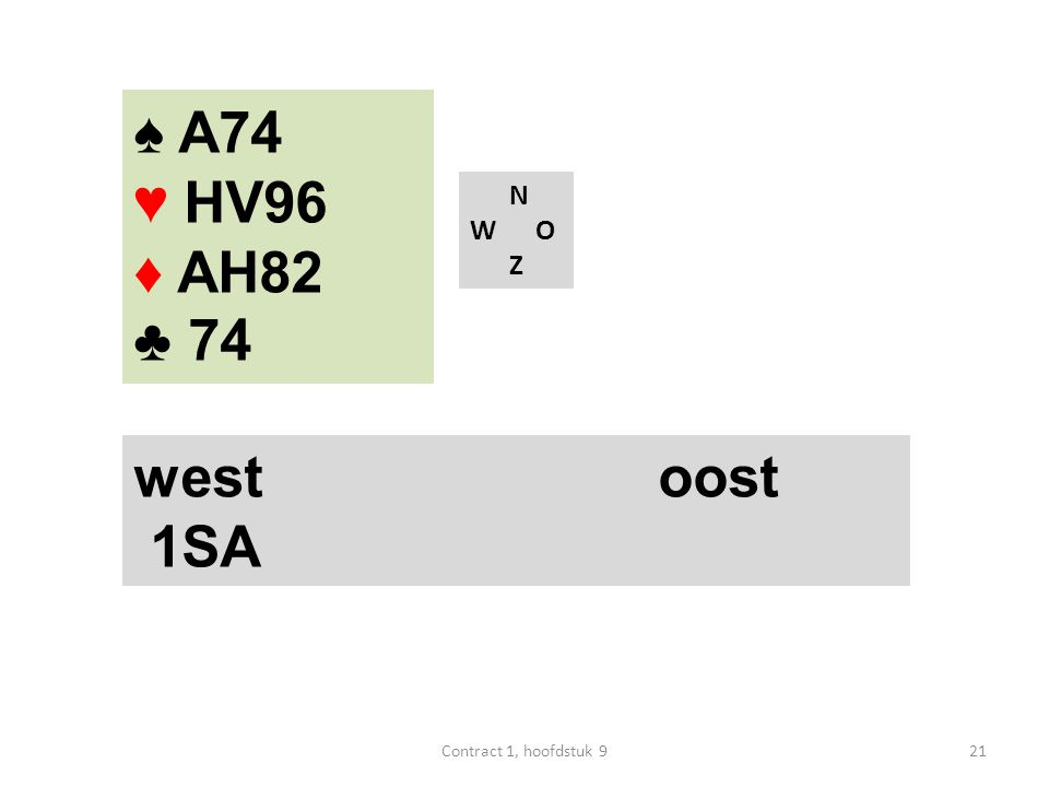 N W O Z west oost 1SA ♠ A74 ♥ HV96 ♦ AH82 ♣ 74 21Contract 1, hoofdstuk 9