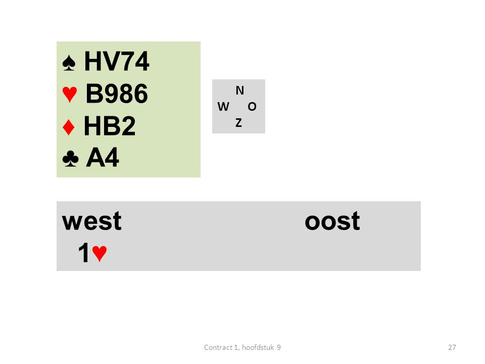 N W O Z west oost 1♥ ♠ HV74 ♥ B986 ♦ HB2 ♣ A4 27Contract 1, hoofdstuk 9