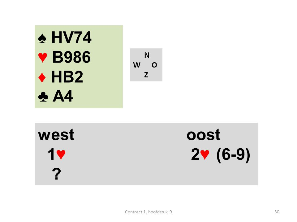 N W O Z west oost 1♥ 2♥ (6-9) ♠ HV74 ♥ B986 ♦ HB2 ♣ A4 30Contract 1, hoofdstuk 9