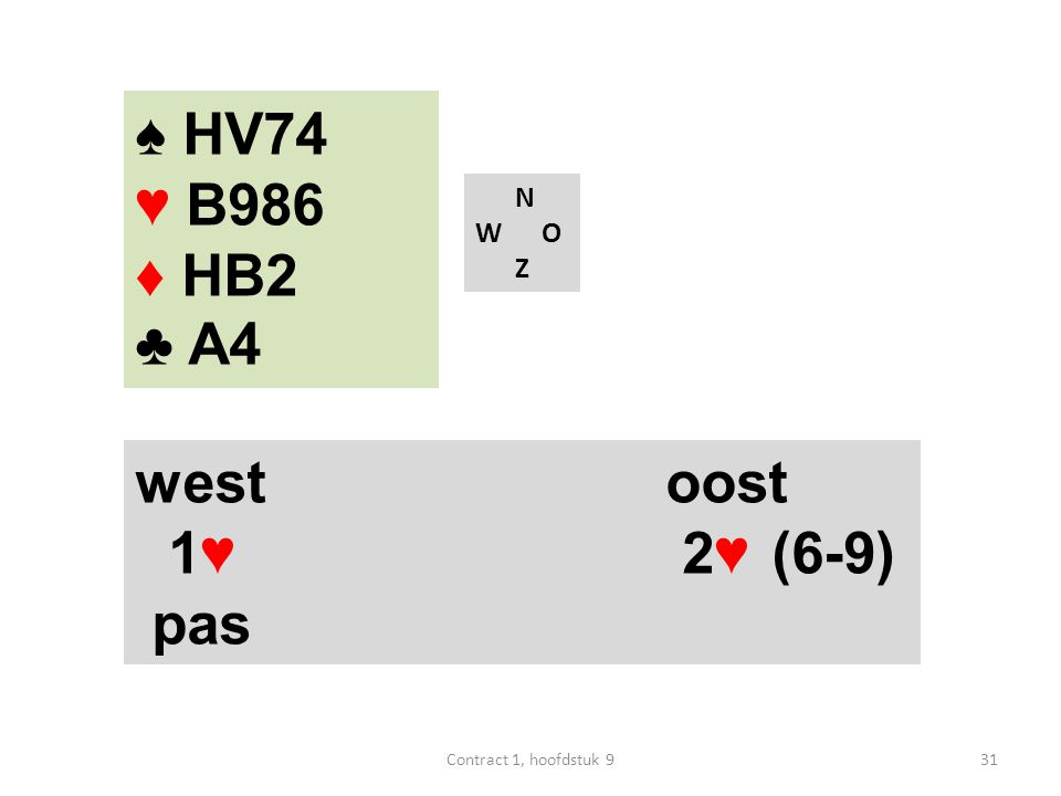 N W O Z west oost 1♥ 2♥ (6-9) pas ♠ HV74 ♥ B986 ♦ HB2 ♣ A4 31Contract 1, hoofdstuk 9