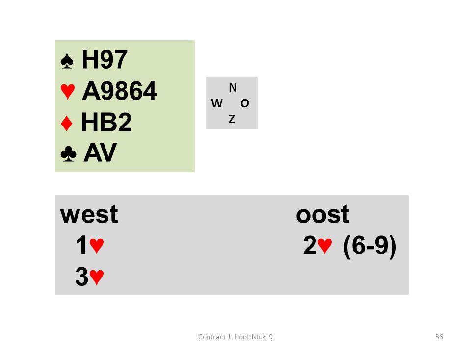 N W O Z west oost 1♥ 2♥ (6-9) 3♥ ♠ H97 ♥ A9864 ♦ HB2 ♣ AV 36Contract 1, hoofdstuk 9