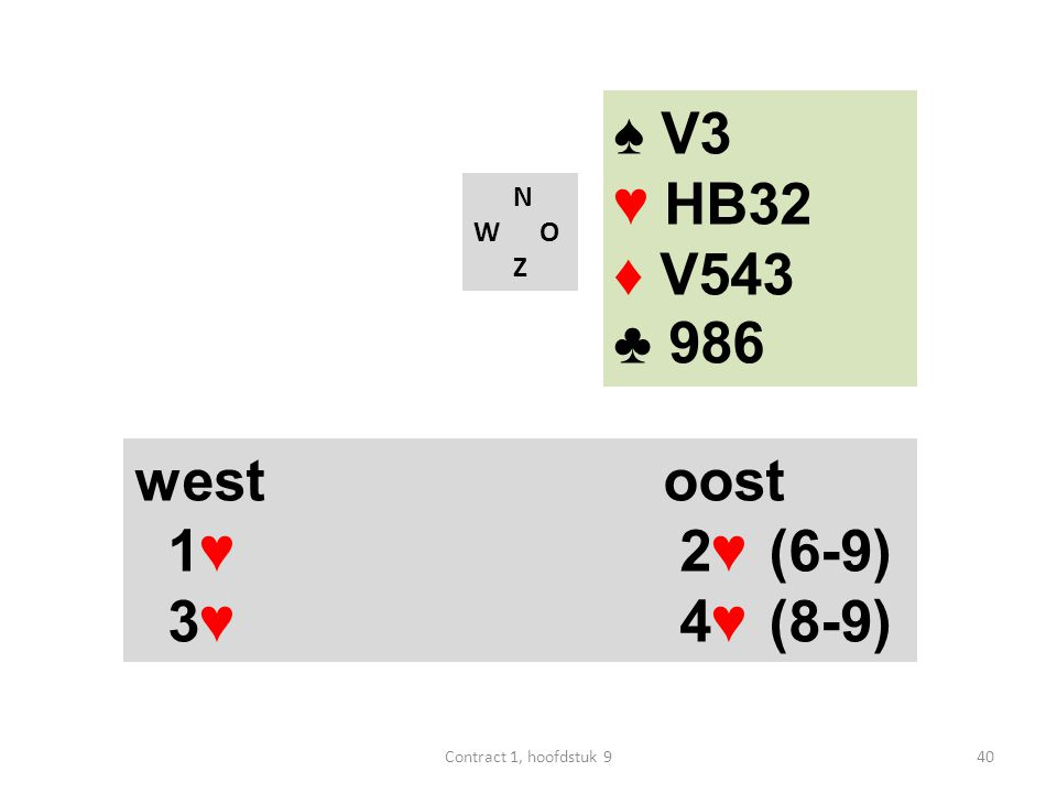 N W O Z west oost 1♥ 2♥ (6-9) 3♥ 4♥ (8-9) ♠ V3 ♥ HB32 ♦ V543 ♣ 986 40Contract 1, hoofdstuk 9