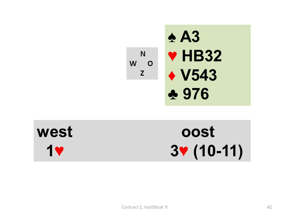 N W O Z west oost 1♥ 3♥ (10-11) ♠ A3 ♥ HB32 ♦ V543 ♣ 976 42Contract 1, hoofdstuk 9