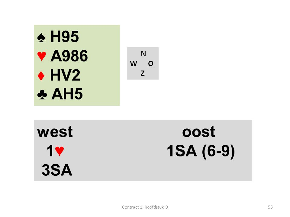 N W O Z west oost 1♥ 1SA (6-9) 3SA ♠ H95 ♥ A986 ♦ HV2 ♣ AH5 53Contract 1, hoofdstuk 9