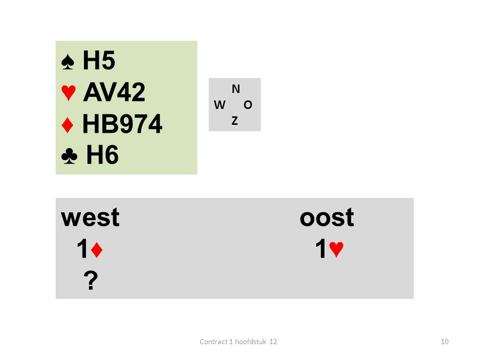 N W O Z west oost 1♦ 1♥ ? 10Contract 1 hoofdstuk 12 ♠ H5 ♥ AV42 ♦ HB974 ♣ H6