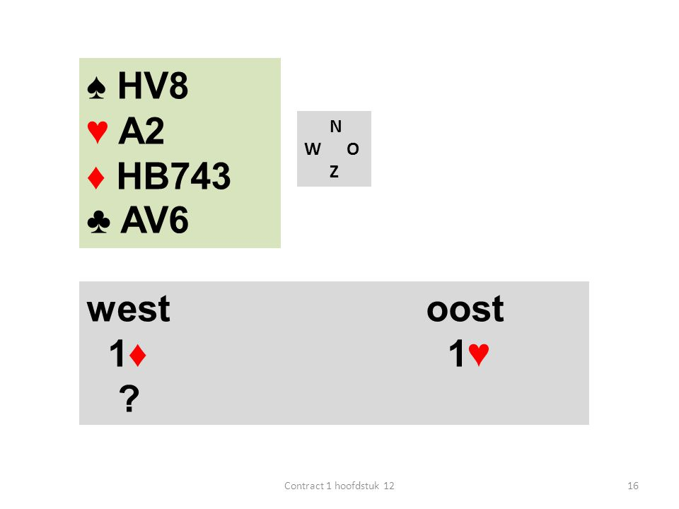 N W O Z west oost 1♦ 1♥ ? 16Contract 1 hoofdstuk 12 ♠ HV8 ♥ A2 ♦ HB743 ♣ AV6