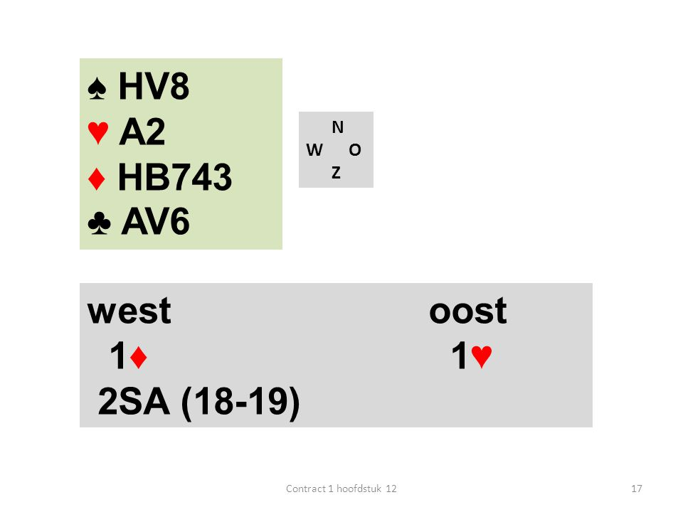 N W O Z west oost 1♦ 1♥ 2SA (18-19) 17Contract 1 hoofdstuk 12 ♠ HV8 ♥ A2 ♦ HB743 ♣ AV6