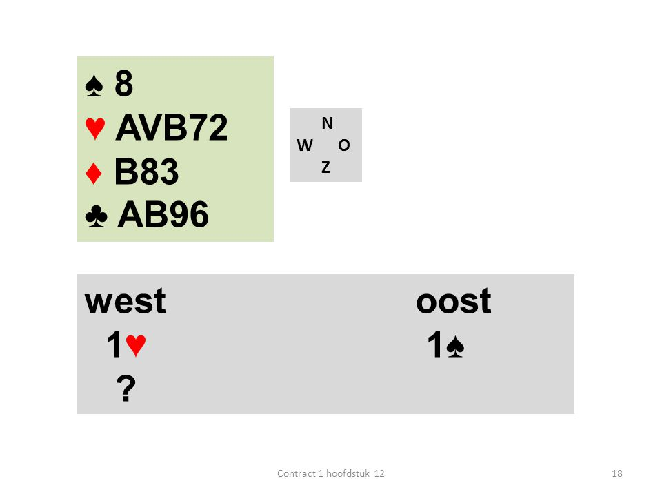 N W O Z west oost 1♥ 1♠ ? 18Contract 1 hoofdstuk 12 ♠ 8 ♥ AVB72 ♦ B83 ♣ AB96