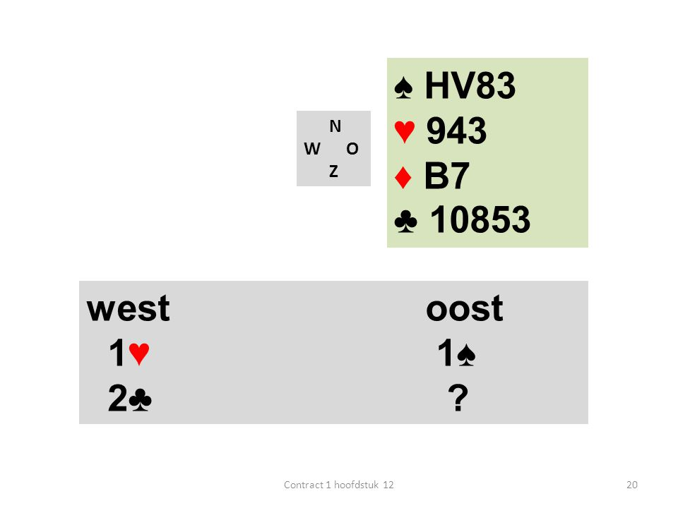 N W O Z west oost 1♥ 1♠ 2♣ ? 20Contract 1 hoofdstuk 12 ♠ HV83 ♥ 943 ♦ B7 ♣ 10853