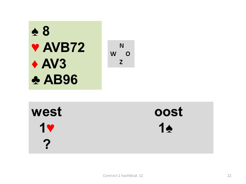 N W O Z west oost 1♥ 1♠ ? 22Contract 1 hoofdstuk 12 ♠ 8 ♥ AVB72 ♦ AV3 ♣ AB96