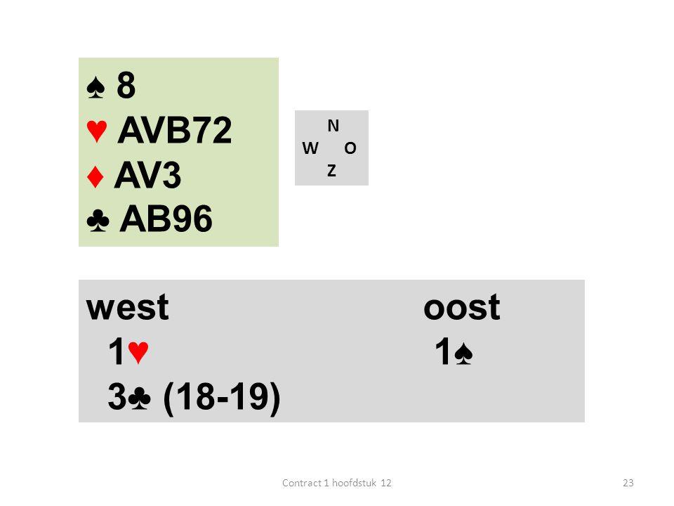N W O Z west oost 1♥ 1♠ 3♣ (18-19) 23Contract 1 hoofdstuk 12 ♠ 8 ♥ AVB72 ♦ AV3 ♣ AB96