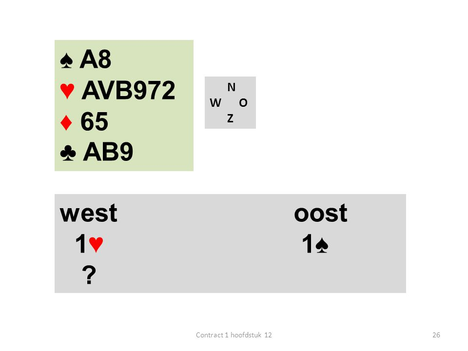 N W O Z west oost 1♥ 1♠ ? 26Contract 1 hoofdstuk 12 ♠ A8 ♥ AVB972 ♦ 65 ♣ AB9