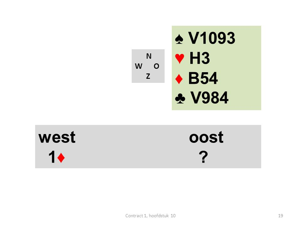 N W O Z west oost 1♦ 1♠ (6+) ♠ V1093 ♥ H3 ♦ B54 ♣ V984 20Contract 1, hoofdstuk 10