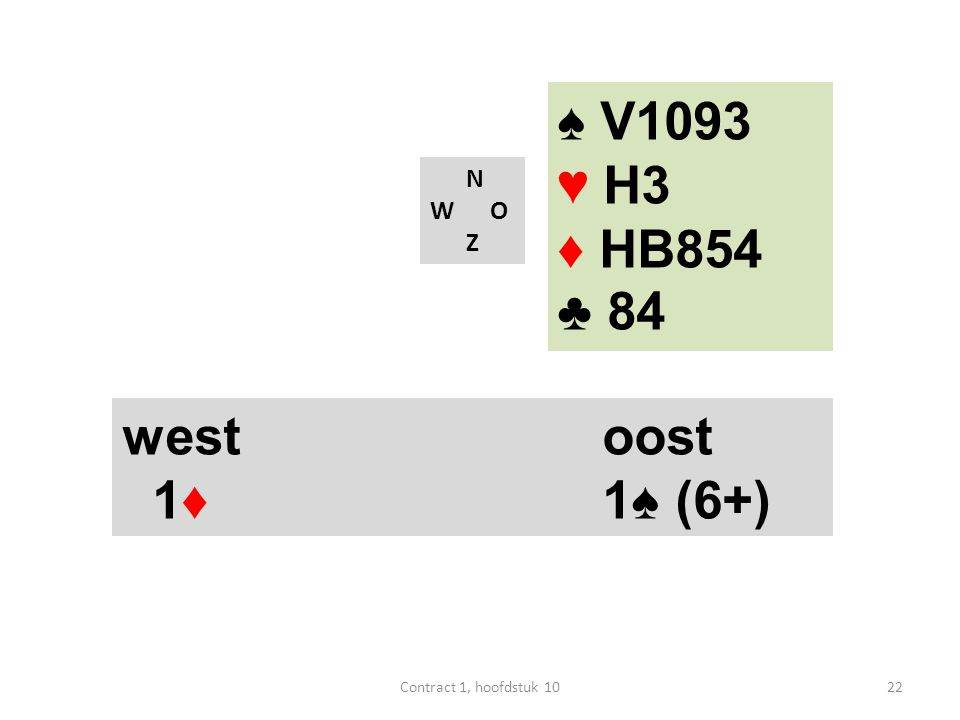 N W O Z west oost 1♥ ? ♠ AH93 ♥ HV3 ♦ HB85 ♣ 84 23Contract 1, hoofdstuk 10