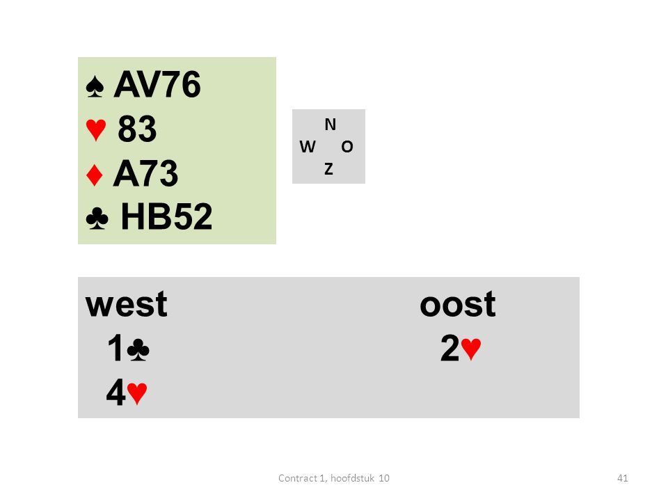 N W O Z west oost 1♣ 2♥ 4♥ ♠ 93 ♥ AHB964 ♦ HV5 ♣ 84 42Contract 1, hoofdstuk 10 ♠ AV76 ♥ 83 ♦ A73 ♣ HB52
