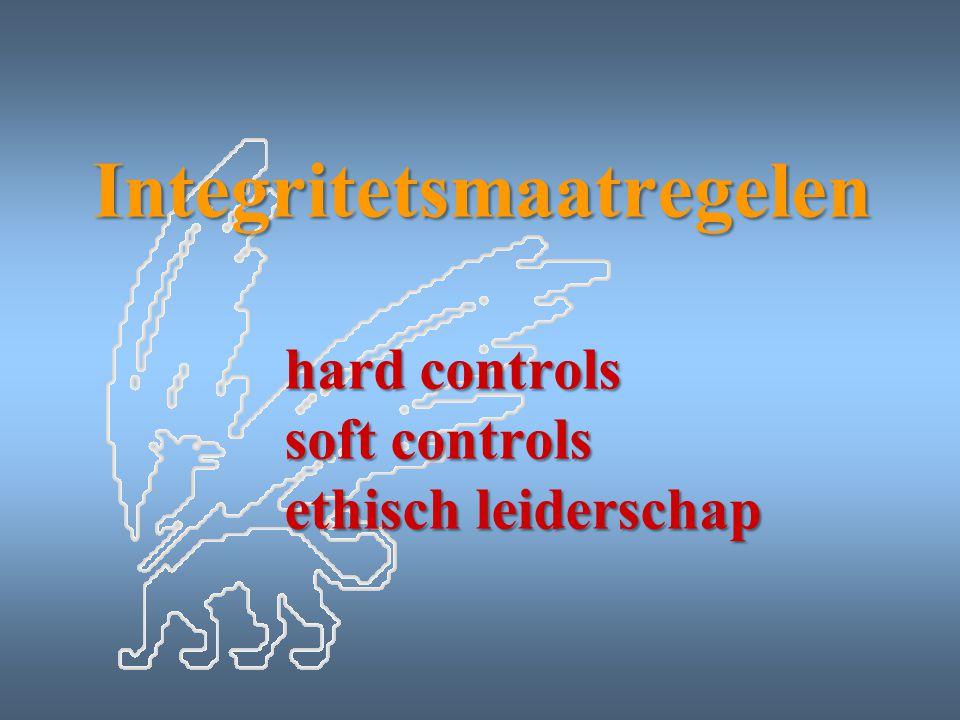 Integritetsmaatregelen hard controls soft controls ethisch leiderschap