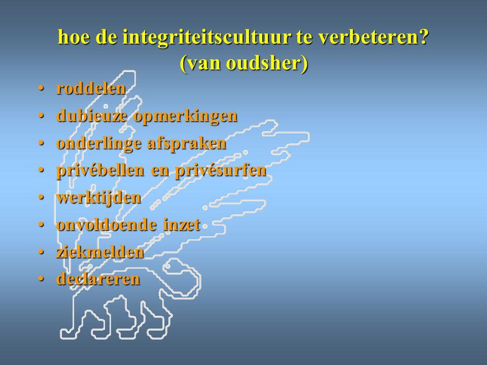 integriteitscompas onpartijdig en onafhankelijk onpartijdig en onafhankelijk open en betrouwbaar open en betrouwbaar zorgvuldig en toegewijd zorgvuldig en toegewijd dienstbaar dienstbaar professionaliteit professionaliteit morele verantwoordelijkheid morele verantwoordelijkheid collegialiteit collegialiteit