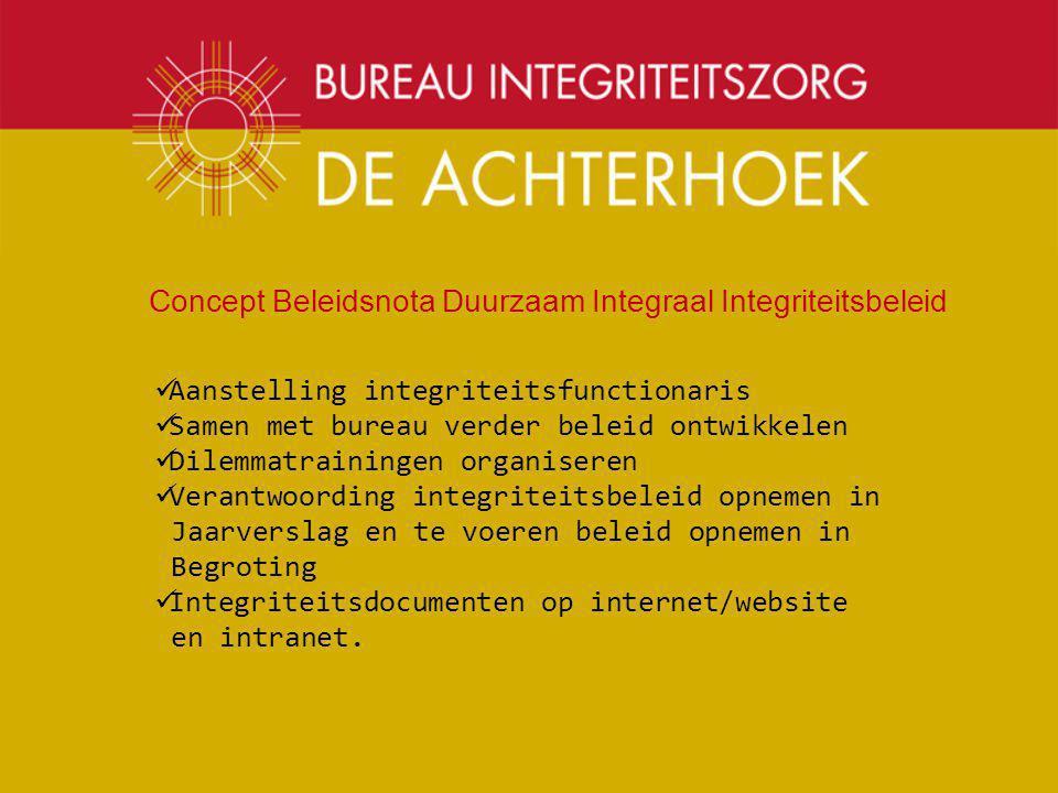 Concept Beleidsnota Duurzaam Integraal Integriteitsbeleid Aanstelling integriteitsfunctionaris Samen met bureau verder beleid ontwikkelen Dilemmatrain
