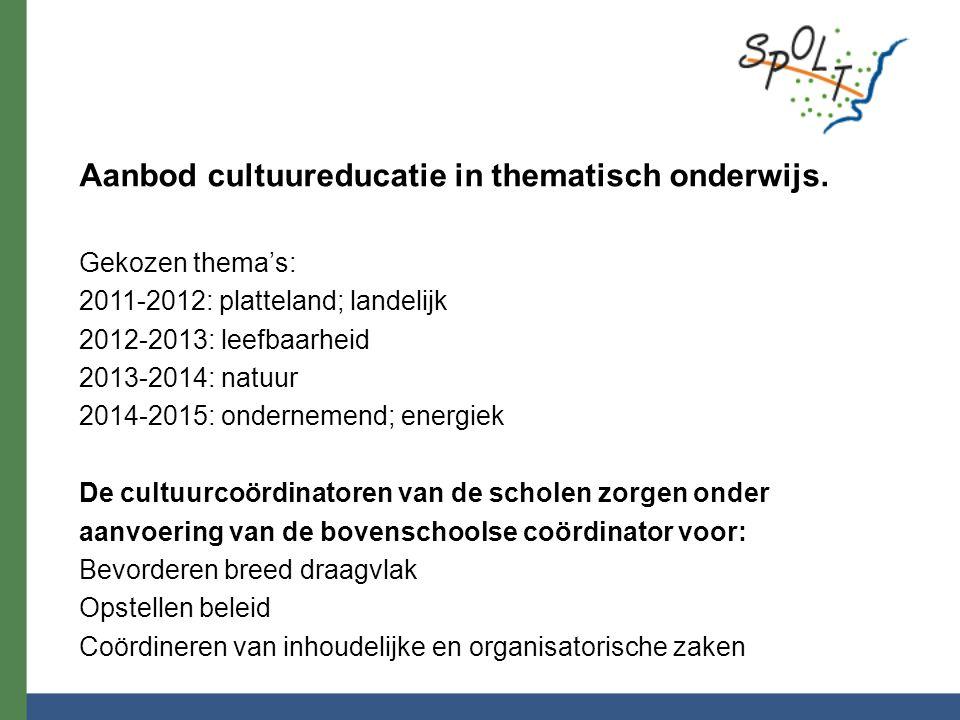 Aanbod cultuureducatie in thematisch onderwijs. Gekozen thema's: 2011-2012: platteland; landelijk 2012-2013: leefbaarheid 2013-2014: natuur 2014-2015: