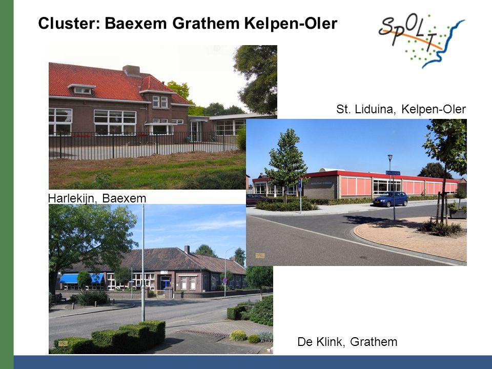 Cluster: Baexem Grathem Kelpen-Oler Harlekijn, Baexem St. Liduina, Kelpen-Oler De Klink, Grathem