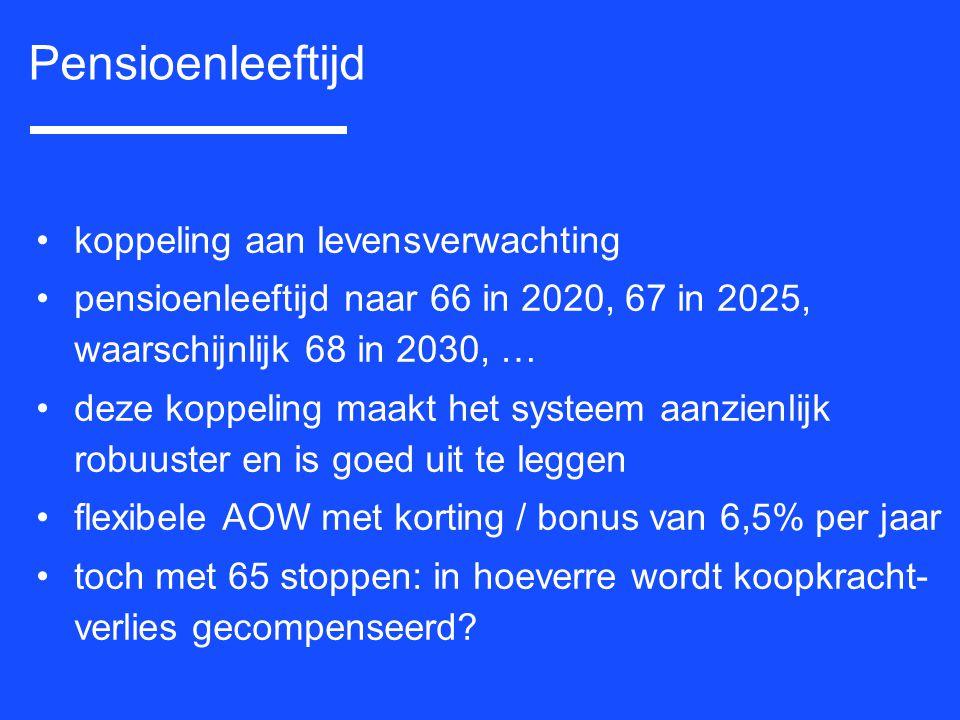 koppeling aan levensverwachting pensioenleeftijd naar 66 in 2020, 67 in 2025, waarschijnlijk 68 in 2030, … deze koppeling maakt het systeem aanzienlijk robuuster en is goed uit te leggen flexibele AOW met korting / bonus van 6,5% per jaar toch met 65 stoppen: in hoeverre wordt koopkracht- verlies gecompenseerd.