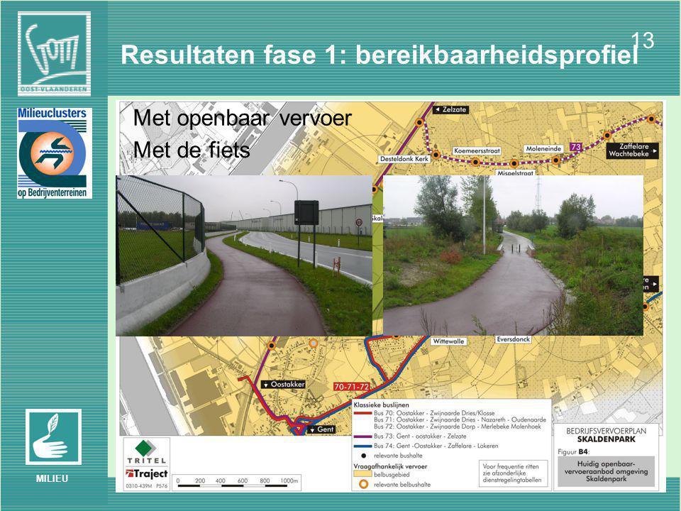VMC Werkgroepvergadering 'Bedrijvenclusters en Mobiliteit' – Brussel 30/06/2005 13 MILIEU Resultaten fase 1: bereikbaarheidsprofiel Met openbaar vervoer Met de fiets