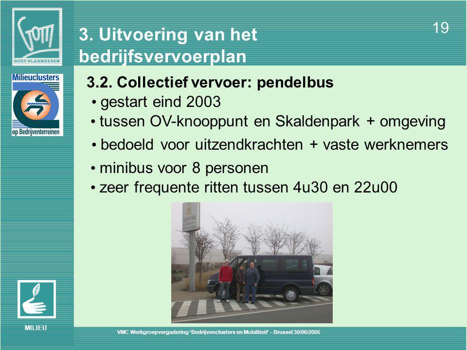 VMC Werkgroepvergadering 'Bedrijvenclusters en Mobiliteit' – Brussel 30/06/2005 19 MILIEU 3.