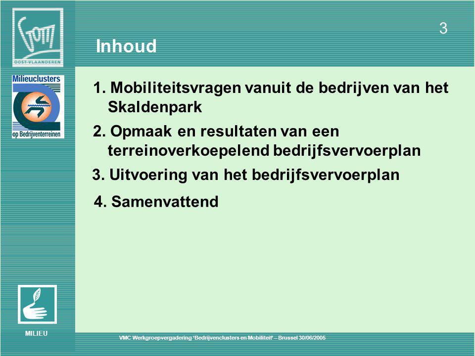 VMC Werkgroepvergadering 'Bedrijvenclusters en Mobiliteit' – Brussel 30/06/2005 3 MILIEU Inhoud 1.