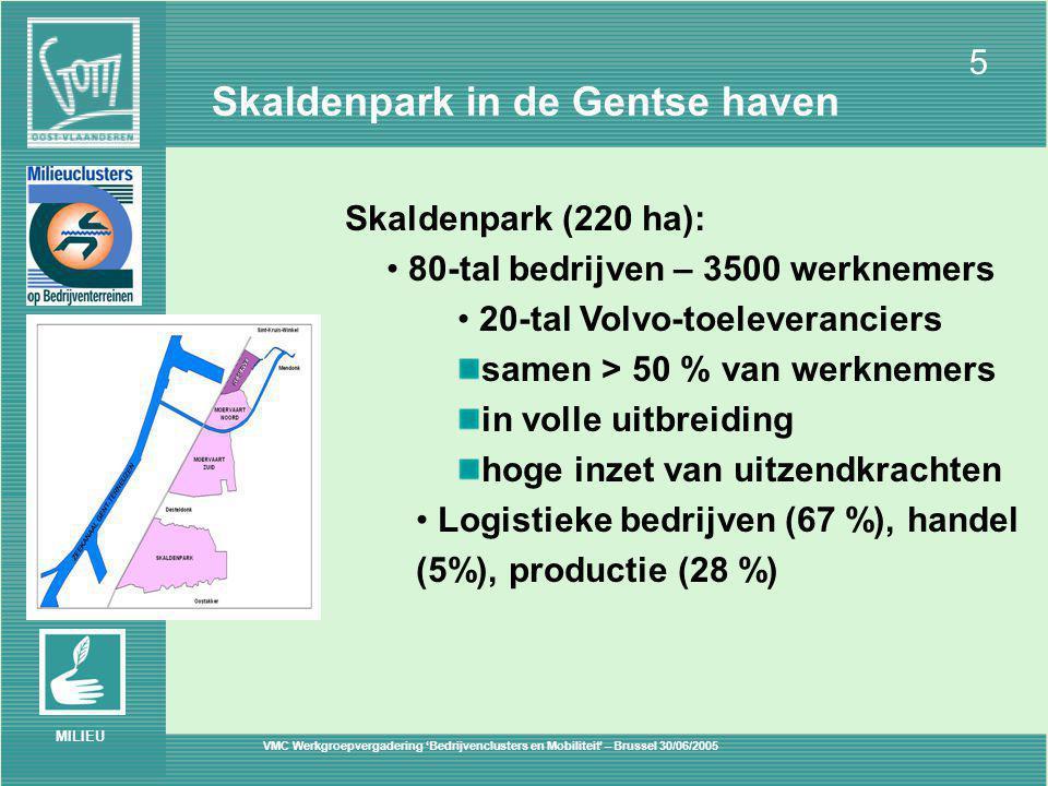 VMC Werkgroepvergadering 'Bedrijvenclusters en Mobiliteit' – Brussel 30/06/2005 5 MILIEU Skaldenpark in de Gentse haven Skaldenpark (220 ha): 80-tal bedrijven – 3500 werknemers 20-tal Volvo-toeleveranciers samen > 50 % van werknemers in volle uitbreiding hoge inzet van uitzendkrachten Logistieke bedrijven (67 %), handel (5%), productie (28 %)