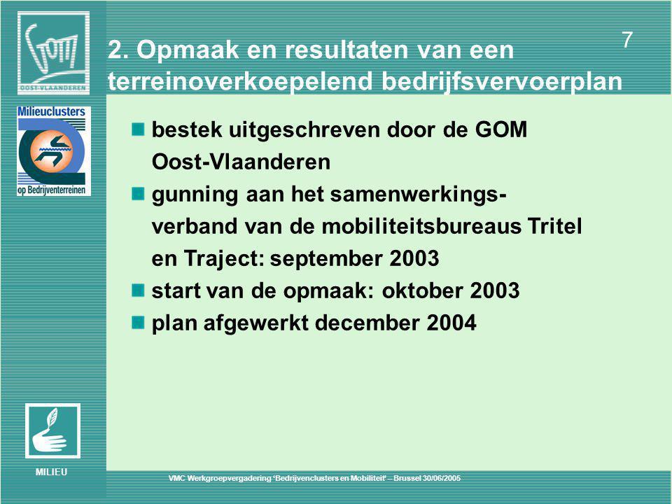 VMC Werkgroepvergadering 'Bedrijvenclusters en Mobiliteit' – Brussel 30/06/2005 7 MILIEU 2.