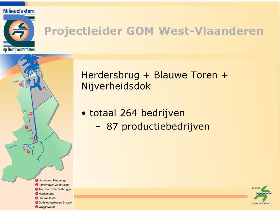 Projectleider GOM West-Vlaanderen Herdersbrug + Blauwe Toren + Nijverheidsdok totaal 264 bedrijven – 87 productiebedrijven