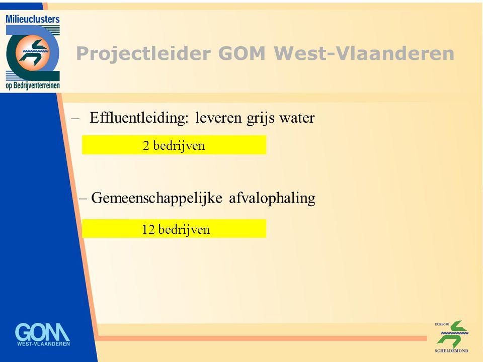 –Effluentleiding: leveren grijs water 2 bedrijven – Gemeenschappelijke afvalophaling 12 bedrijven Projectleider GOM West-Vlaanderen